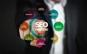 seo, optimization, search engine optimization-3007488.jpg